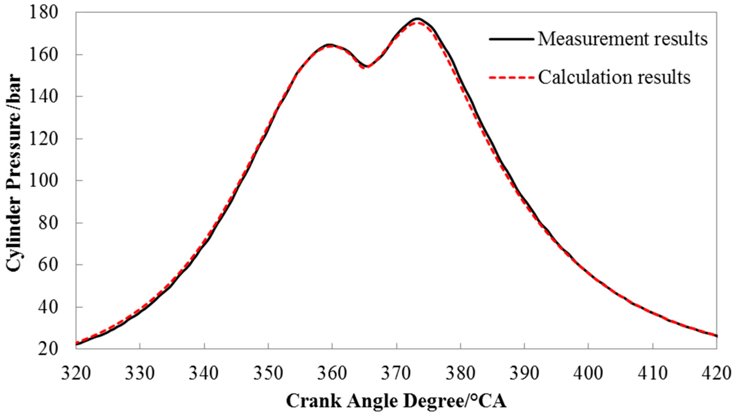 tags: #co2 pressure temperature phase diagram#co2 phase change diagram#pressure  temperature phase diagram for water#fluid catalytic cracking#fluid power