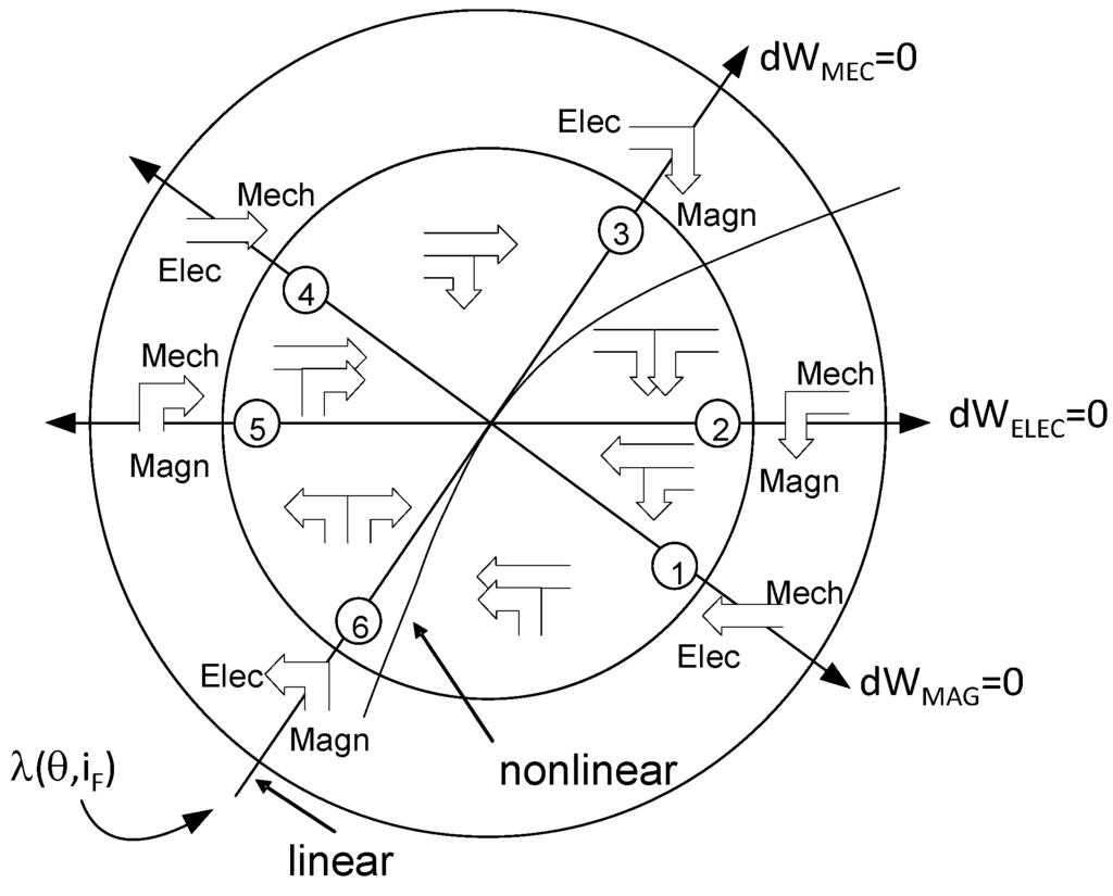Ktm 350 Xcf W Wiring Diagram