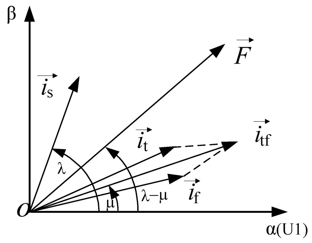 force vector diagram calculations subaru impreza engine wiring energies free full text a novel single winding
