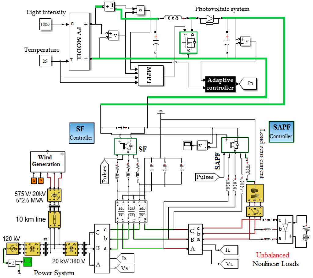 button wiht dc motor wiring diagram