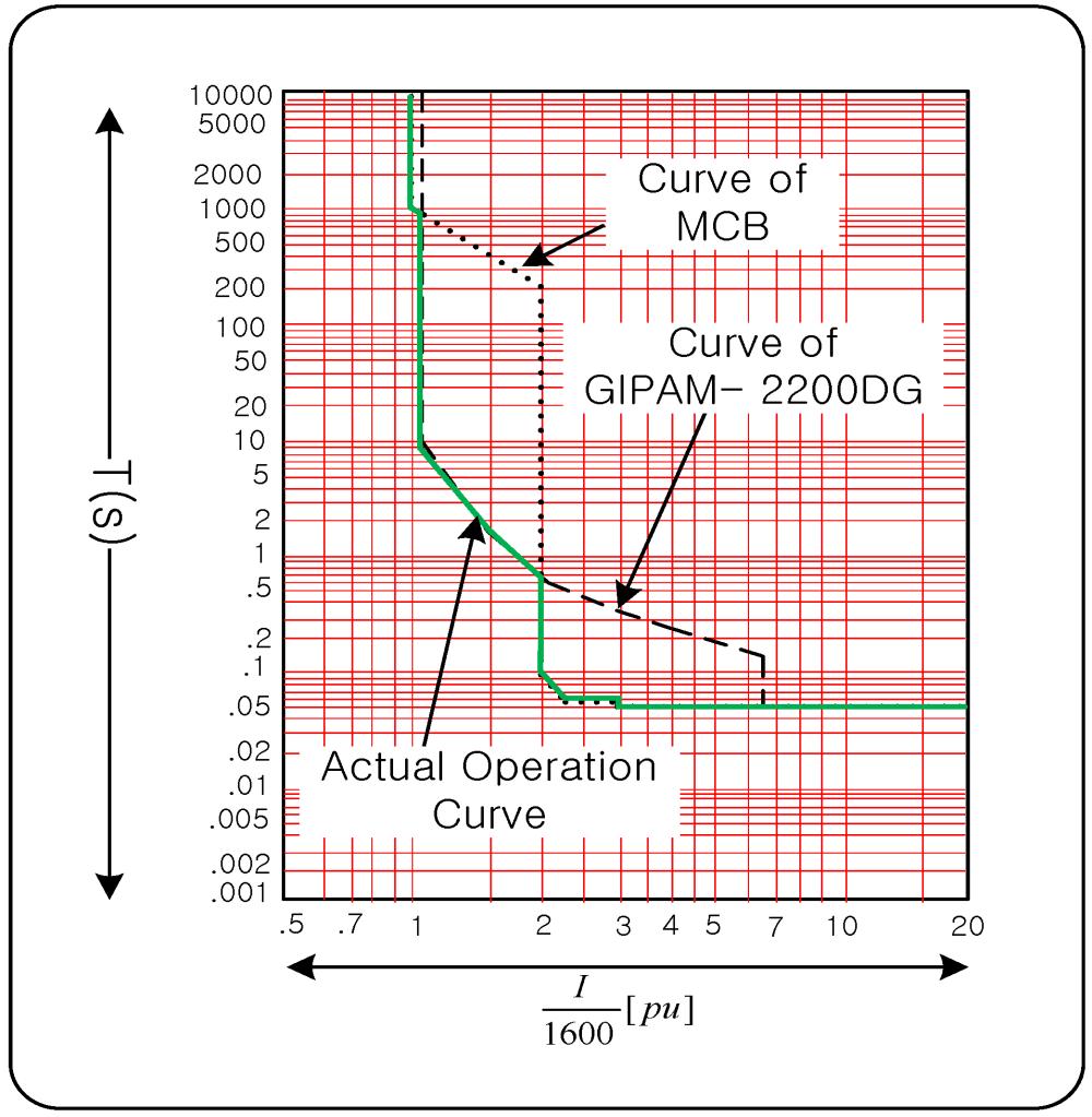 medium resolution of energies 09 00458 g003