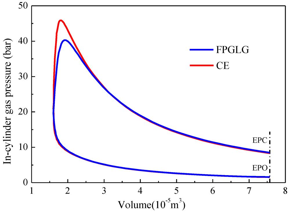 medium resolution of energies 09 00655 g014