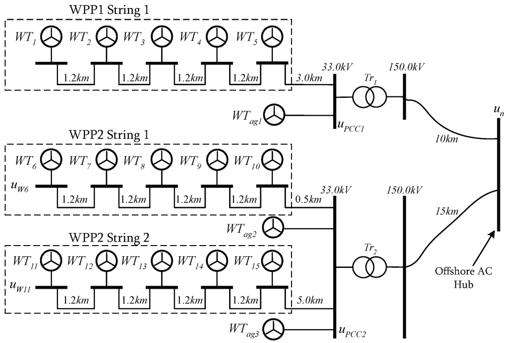 medium resolution of energies 09 00826 g002 figure 2 offshore wind power plant layout