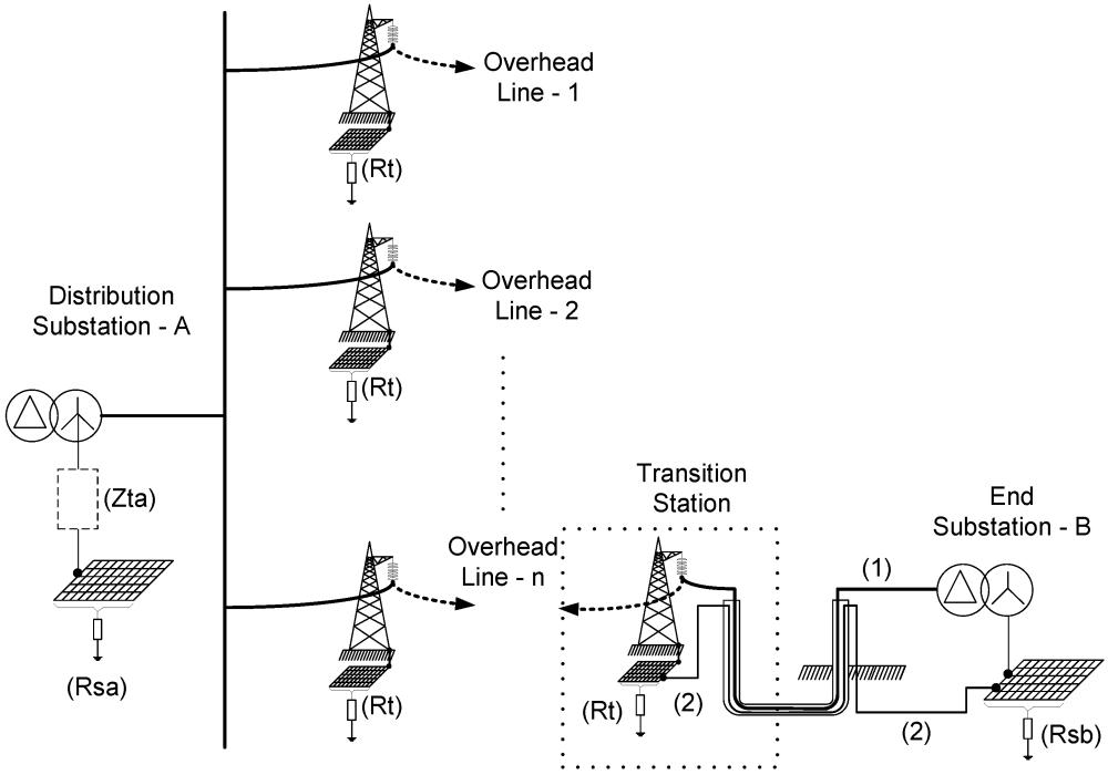 medium resolution of energies 09 00964 g001