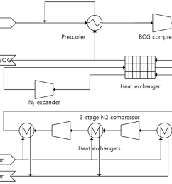 energies 09 01004 g003 figure 3 process flow diagram  [ 2125 x 1509 Pixel ]