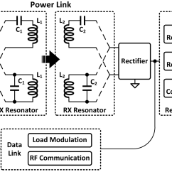 Block Diagram Of Wireless Power Transmission 1995 Ford Mustang Radio Wiring Energies Free Full Text Transfer System