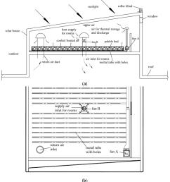in model wiring walk diagram cooler bohn bht030h2b wiring heatcraft evaporator electric wiring diagram bohn [ 3173 x 3470 Pixel ]