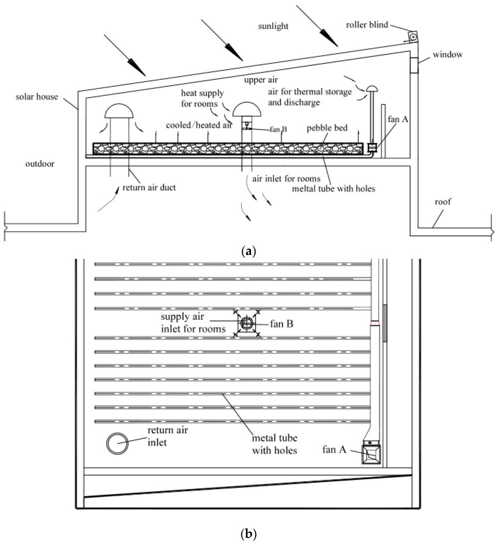medium resolution of in model wiring walk diagram cooler bohn bht030h2b wiring heatcraft evaporator electric wiring diagram bohn