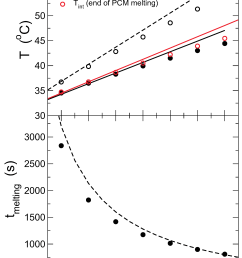cacl energy diagram wiring diagram query cacl energy diagram [ 1950 x 2746 Pixel ]