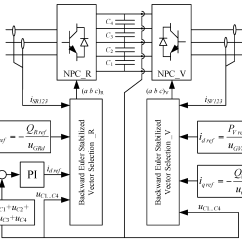 Klipsch Promedia 2 1 Wiring Diagram Bmw X5 E53 Abs Imageresizertool Com