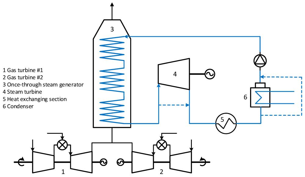 medium resolution of energies 10 00744 g003 figure 3