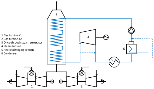 small resolution of energies 10 00744 g003 figure 3