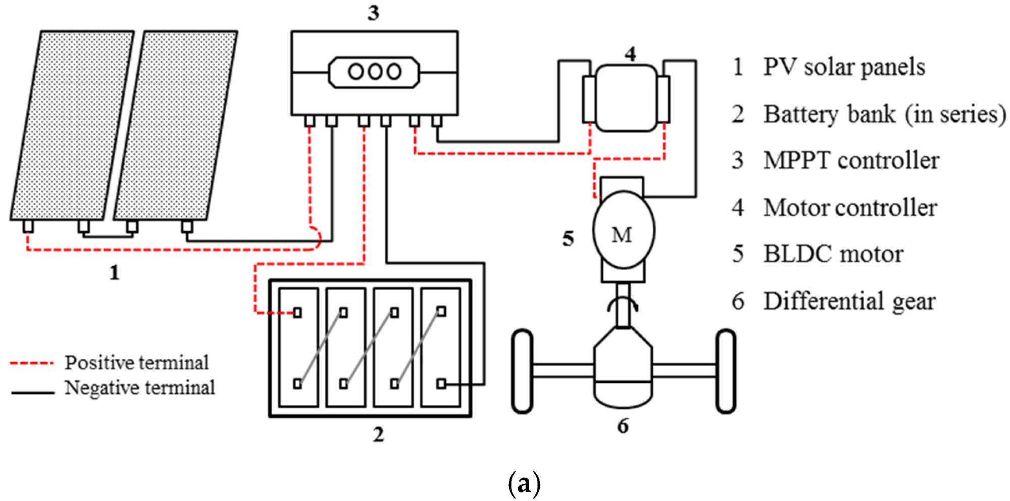 hight resolution of auto rickshaw wiring diagram wiring diagram technic auto rickshaw wiring diagram
