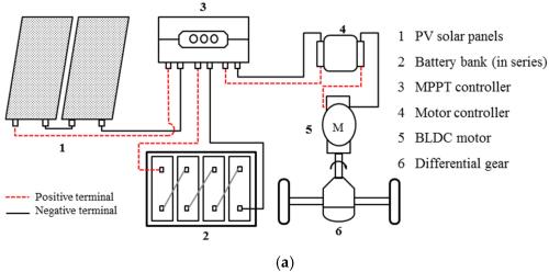 small resolution of auto rickshaw wiring diagram wiring diagram technic auto rickshaw wiring diagram