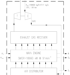energies 10 00805 g003 figure 3 schematic diagram of the conventional main engine  [ 1703 x 2320 Pixel ]