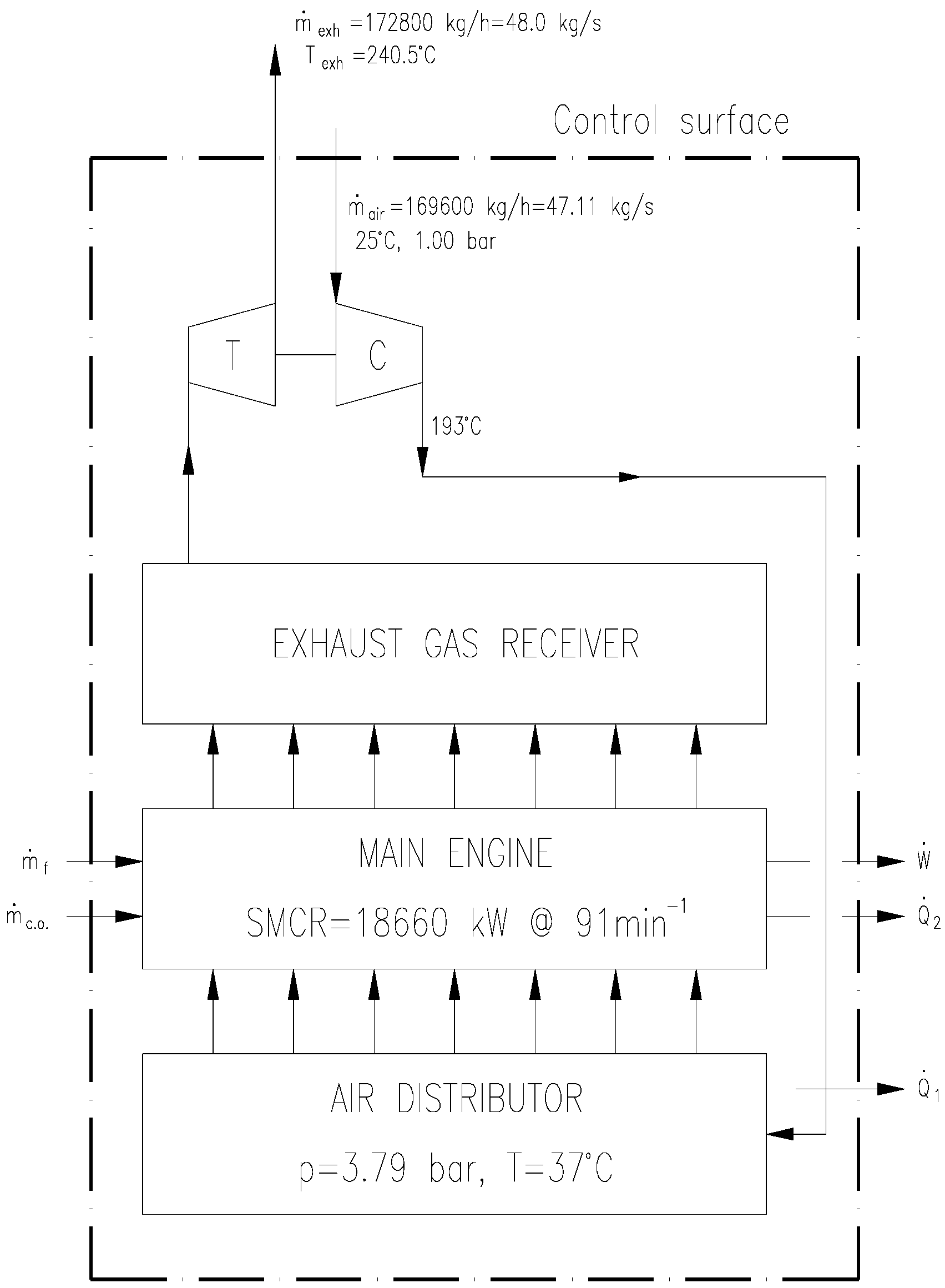 hight resolution of energies 10 00805 g003 figure 3 schematic diagram of the conventional main engine
