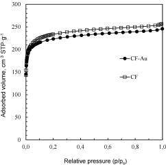 Sodium Electron Shell Diagram Marine Stereo Wiring Mercury Imageresizertool Com