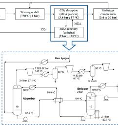 process flow diagram html wiring diagram dat process flow diagram html wiring diagram expert process flow [ 3360 x 2182 Pixel ]