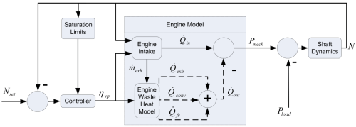 small resolution of heat engine block diagram