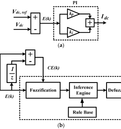 energies free full text control algorithms of shunt active power dcc inrush current limiter controlcircuit circuit diagram [ 2851 x 1935 Pixel ]