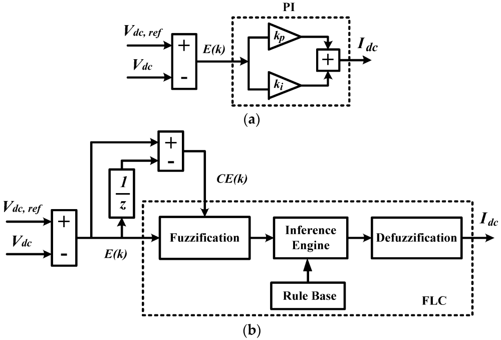 medium resolution of energies free full text control algorithms of shunt active power dcc inrush current limiter controlcircuit circuit diagram