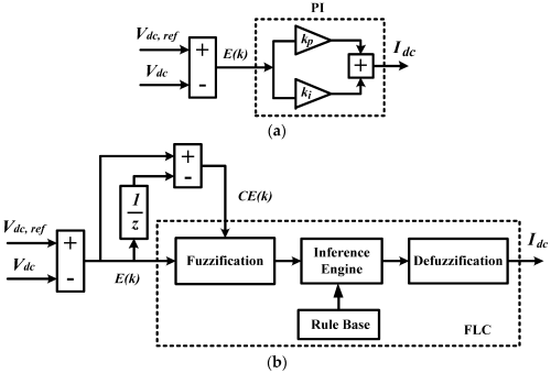 small resolution of energies free full text control algorithms of shunt active power dcc inrush current limiter controlcircuit circuit diagram