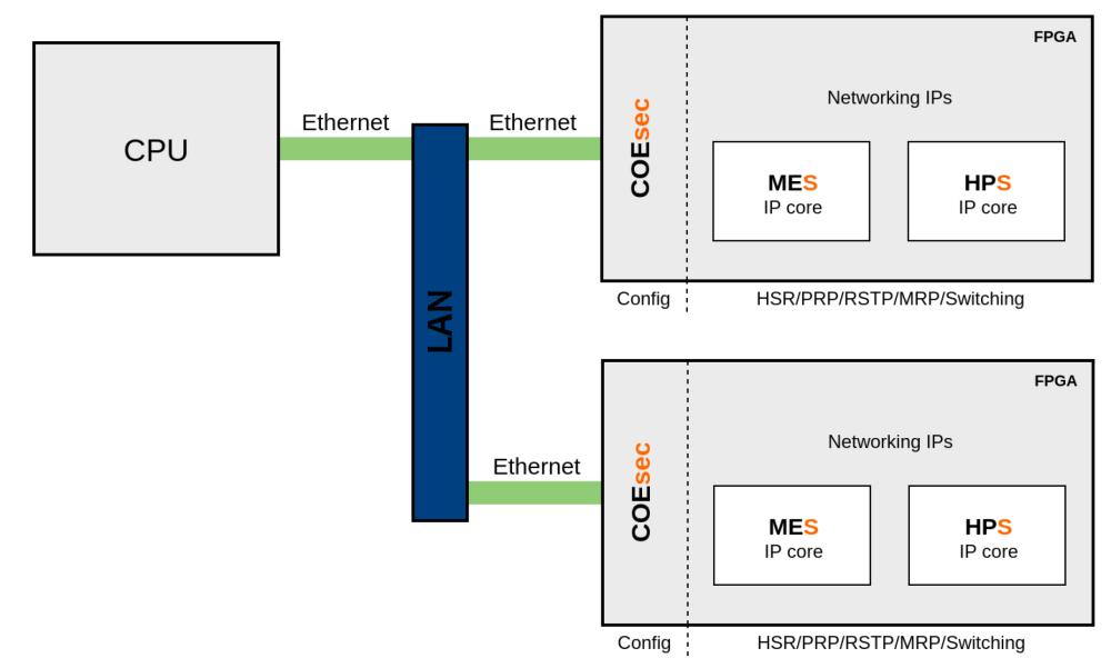 medium resolution of energies 11 00510 g002