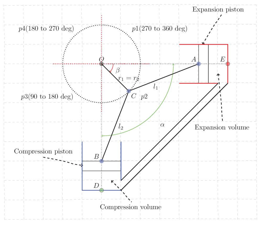 medium resolution of energies 11 00584 g003
