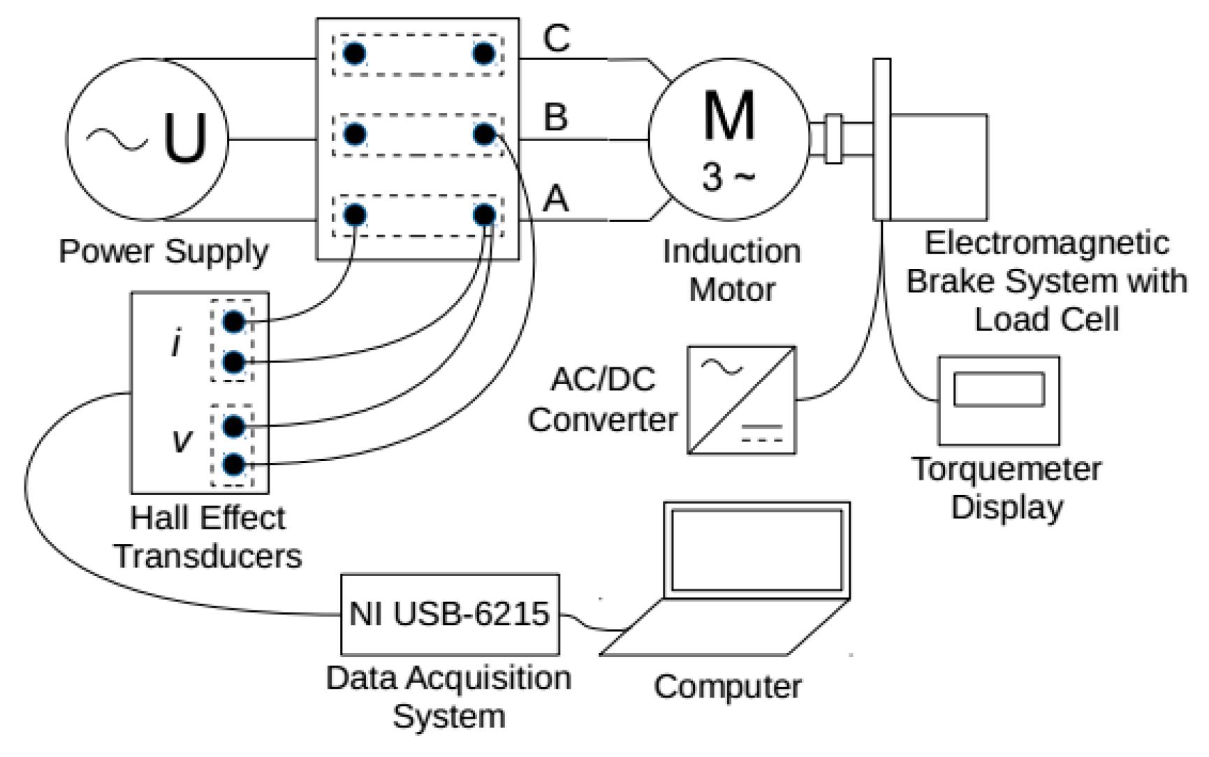 Break Test On 3 Phase Induction Motor