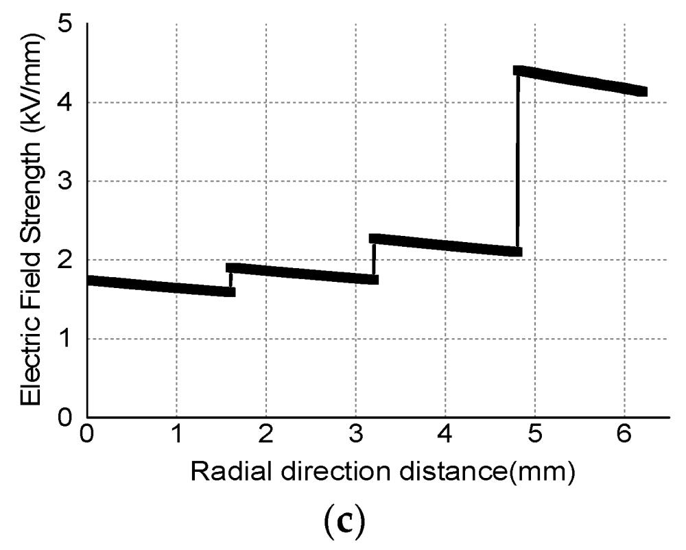 medium resolution of energies 11 01496 g001a energies 11 01496 g001b