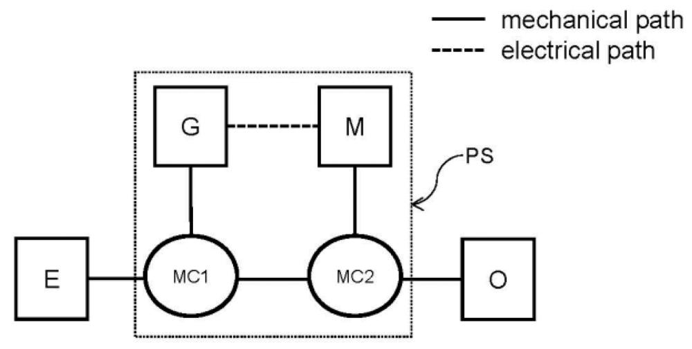 medium resolution of energies 11 02342 g001