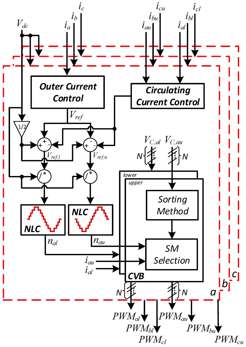 medium resolution of energies 11 02394 g002