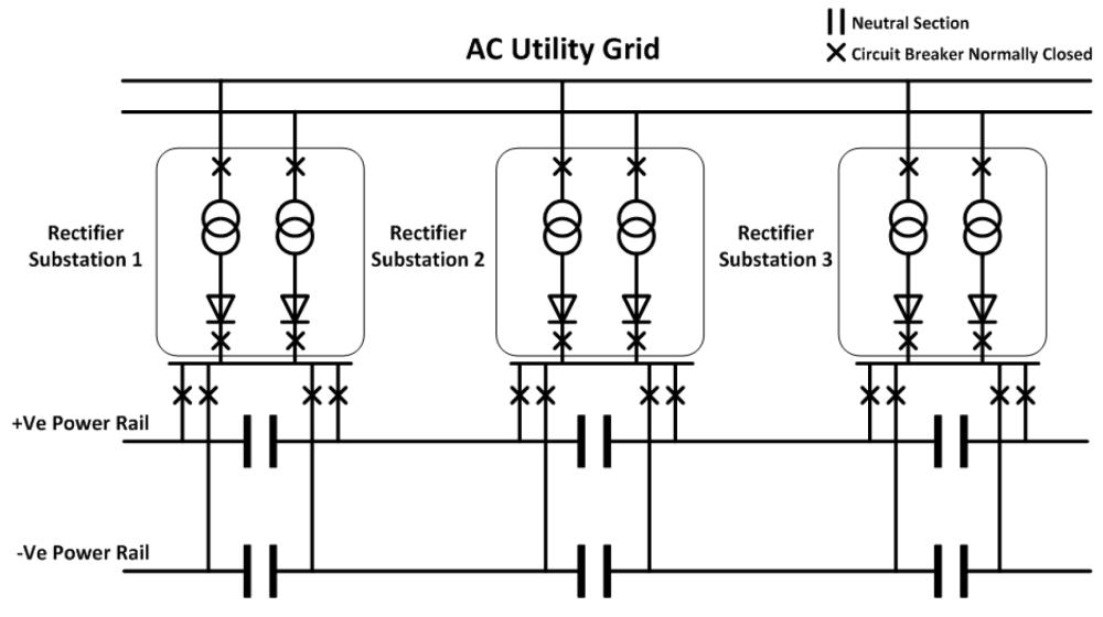 medium resolution of energies 11 03211 g004