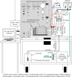 model wiring icp diagram ge100f141 wiring diagram expert model wiring icp diagram ge100f141 [ 3221 x 3626 Pixel ]