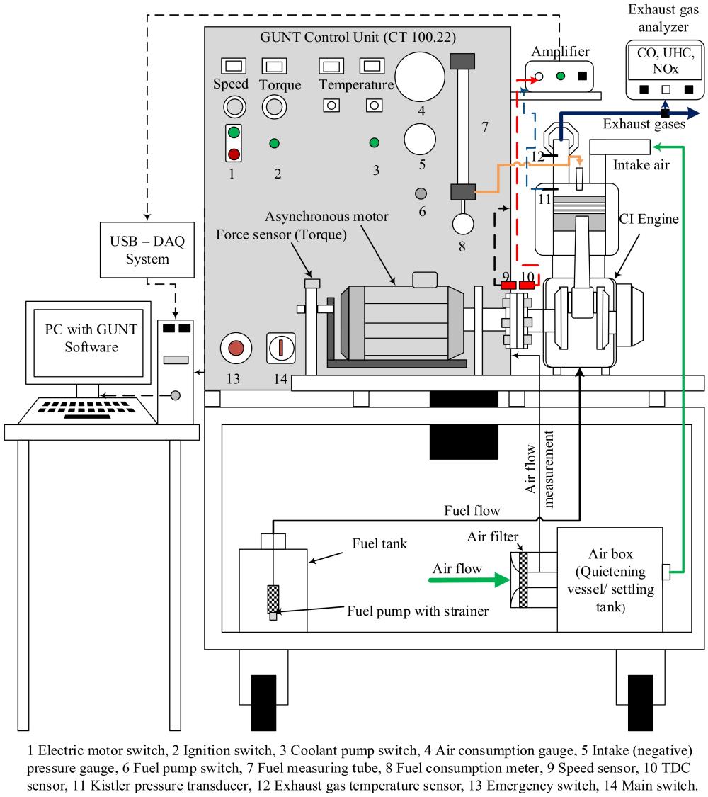 medium resolution of aperio wiring diagram wiring diagram user aperio wiring diagram