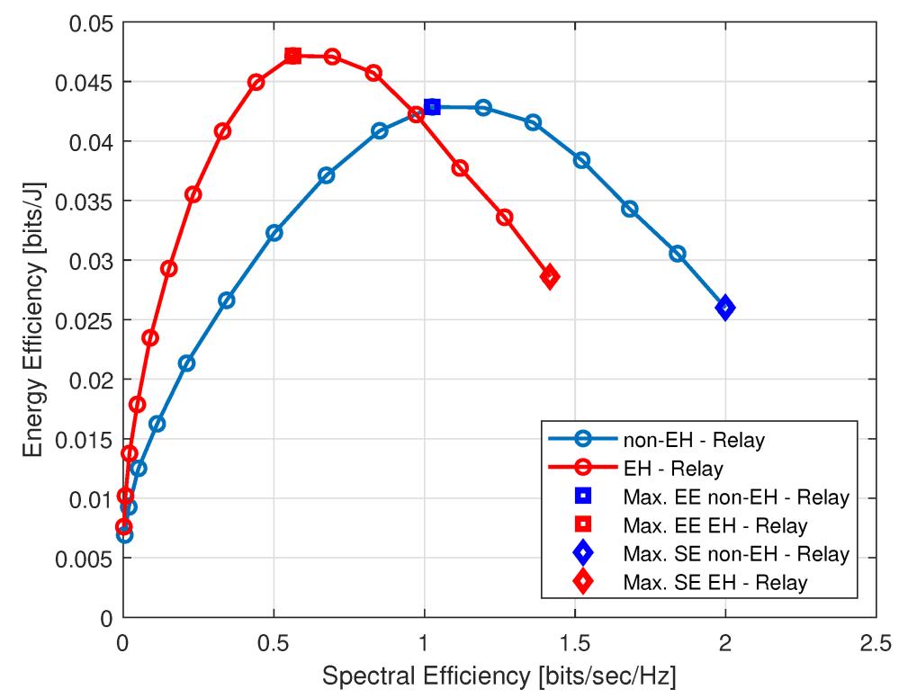 medium resolution of energies 12 00892 g010