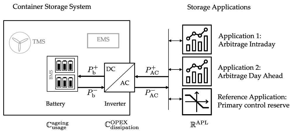 medium resolution of  taylor dunn wiring diagram b on