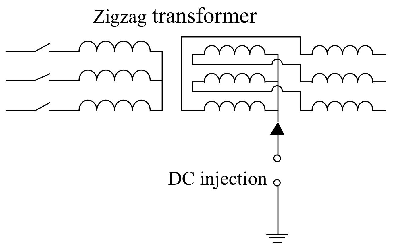 hight resolution of energies 12 01077 g002 figure 2 zigzag transformer