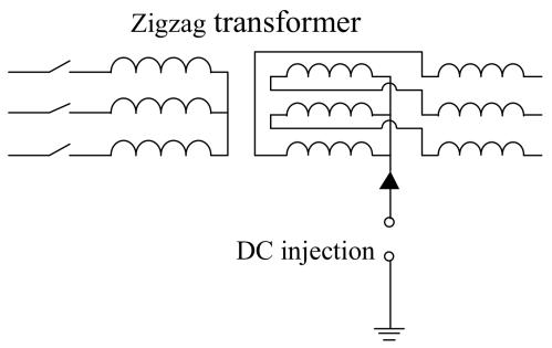 small resolution of energies 12 01077 g002 figure 2 zigzag transformer