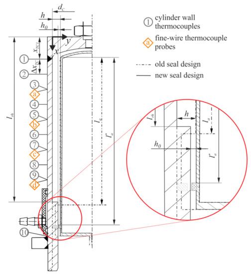 Thoma Bu Wiring Schematic