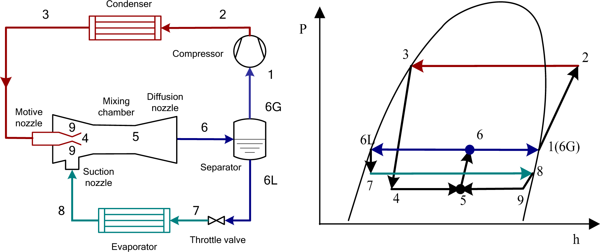 ts diagram of vapour compression cycle dual stereo wiring entropy free full text energetic and exergetic