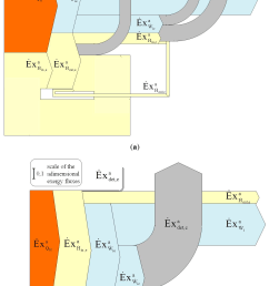 entropy 17 07331 g007 figure 7 sankey diagrams  [ 3393 x 5450 Pixel ]