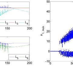 entropy 17 07628 g001 [ 3859 x 1429 Pixel ]