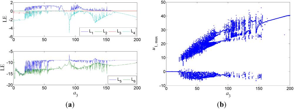 medium resolution of entropy 17 07628 g001