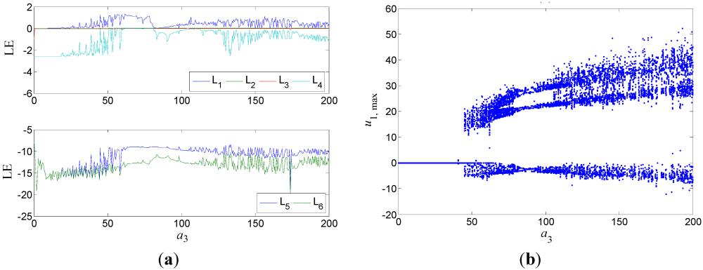 medium resolution of entropy 17 07628 g002