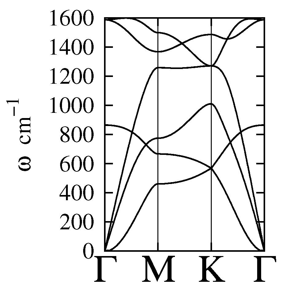 Heat Engine: Quantum Dot Heat Engine