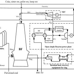 Bohr Diagram Of Iron Three Phase Induction Motor Elemental Sh3 Me