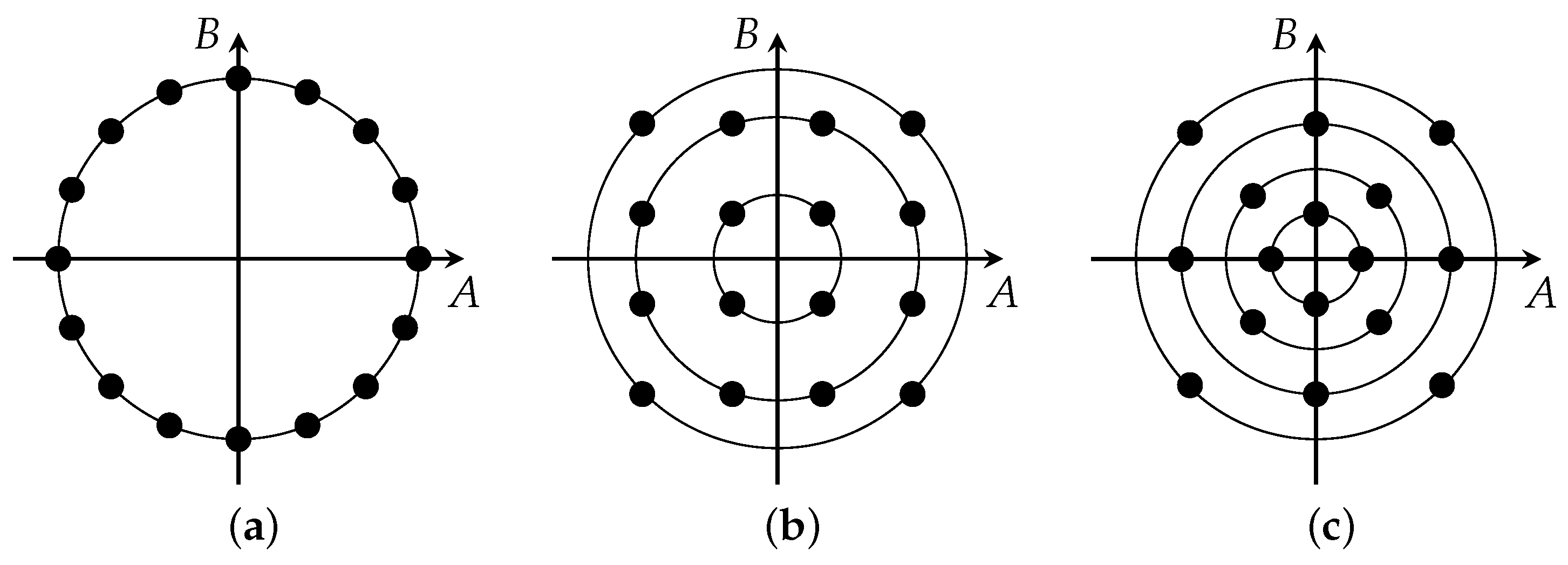 constellation diagram of 16 psk simple traffic light entropy free full text information theoretic analysis