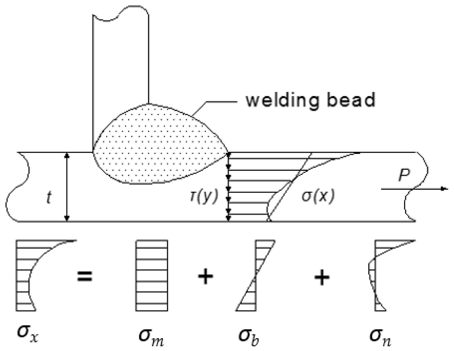 Diagram Of Toes