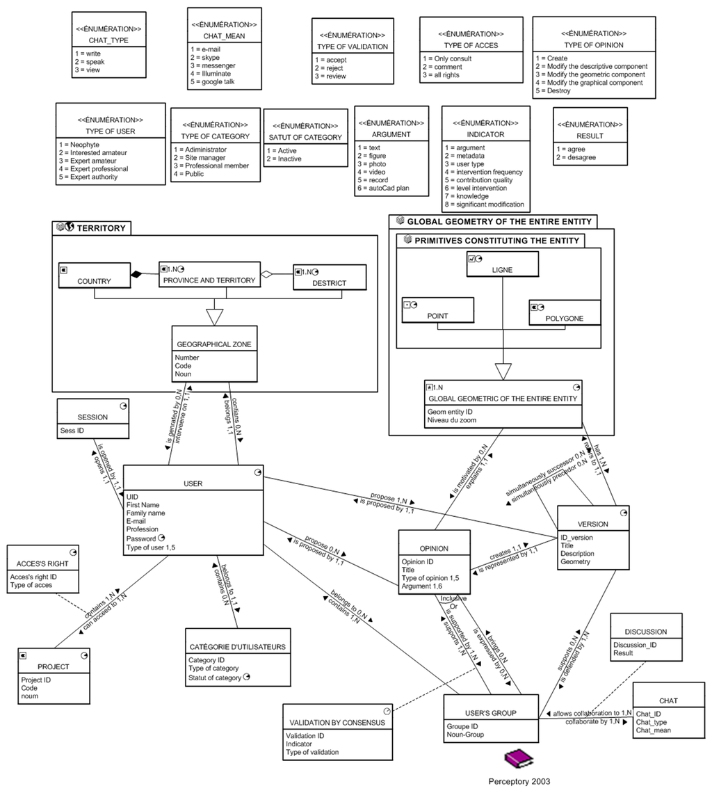 Remote computer monitoring uml diagrams TOP 2015 Cell